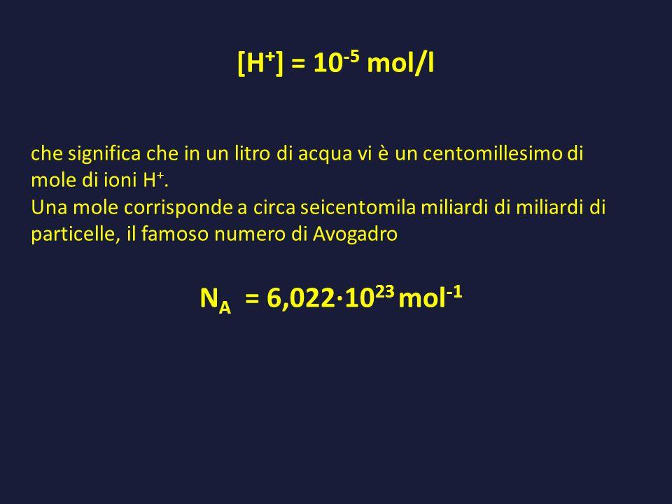 [H+] = 10-5 mol/l che significa che in un litro di acqua vi è un centomillesimo di mole di ioni H+.